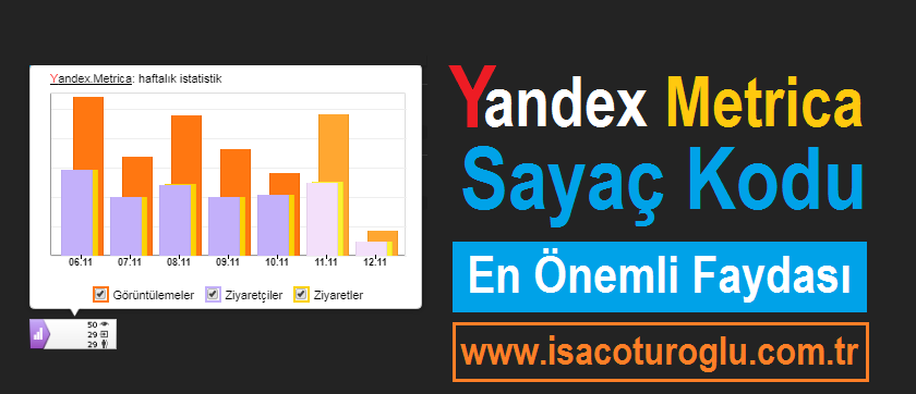 Yandex metrica fareyi takip eden sayaç kodu