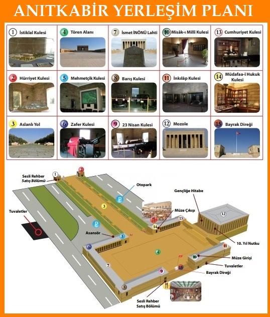 Anıtkabir yerleşim planı