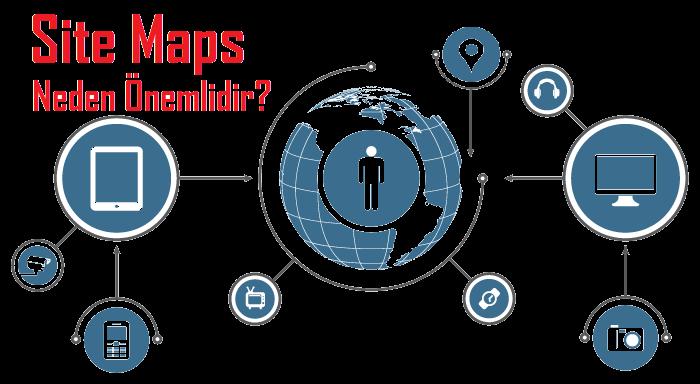 SiteMap Neden Önemlidir