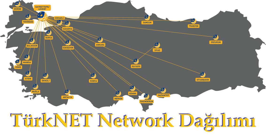 TürkNet Hosting Network Dağılımı Haritası