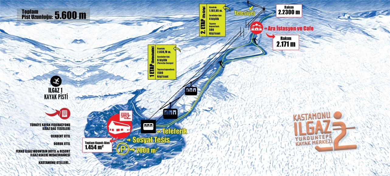 Yurduntepe Kayak Merkezi Pist Haritası
