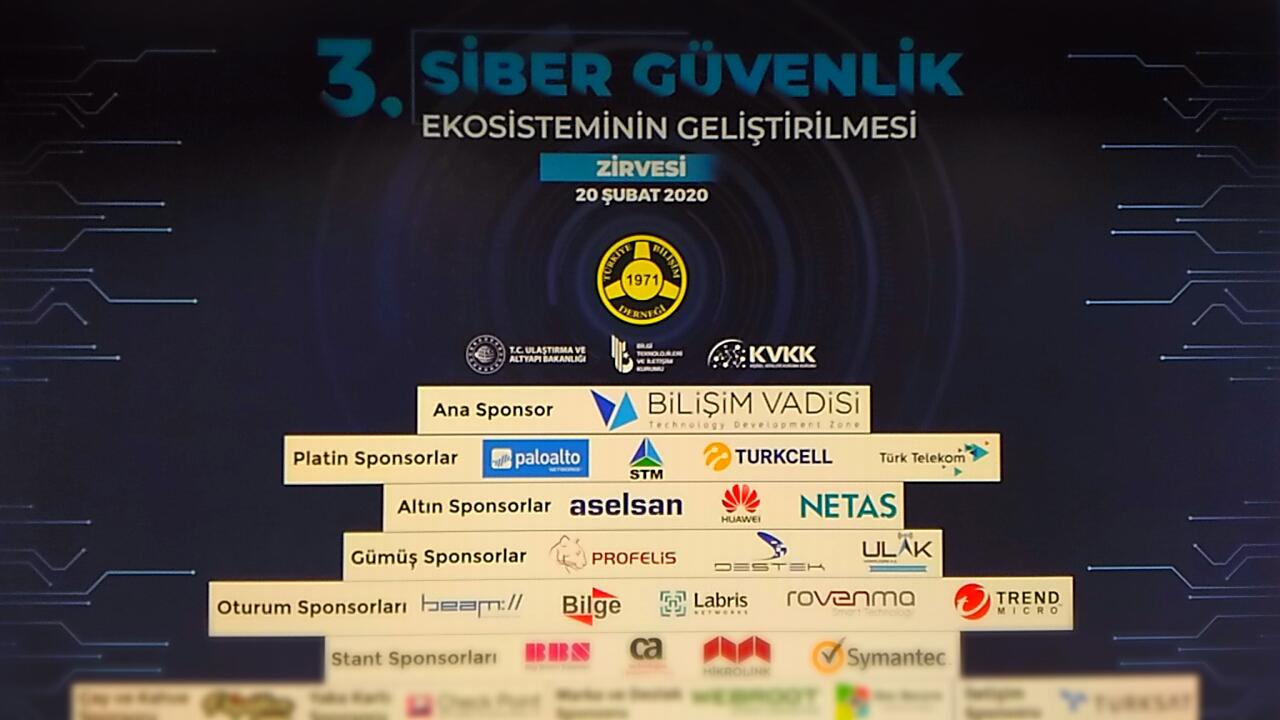 3.Siber Güvenlik Ekosisteminin Geliştirilmesi Zirvesi 2020